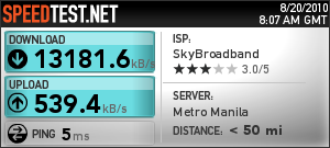 Skybroadband Speedtest