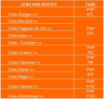 AirPhil Express Promos, Airfare, Route, Schedule
