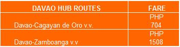 Davao Hub Routes