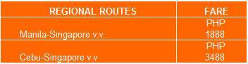 regional routes