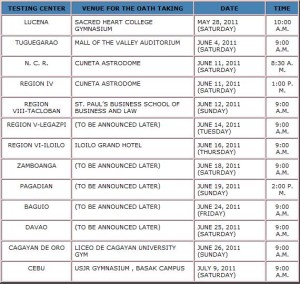 list of elem  let passers 2010 http://vyturelis.com/september-2012-let-passers-oath-taking.htm