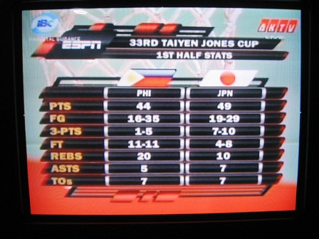 """smart gilas vs japan result"""
