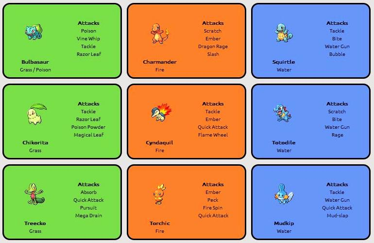 18 Starter Pokemon for Pokemon Deluge Newbies