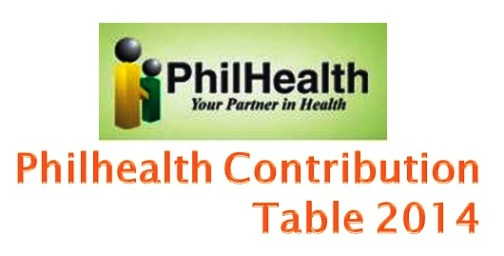philhealth contribution table 2014