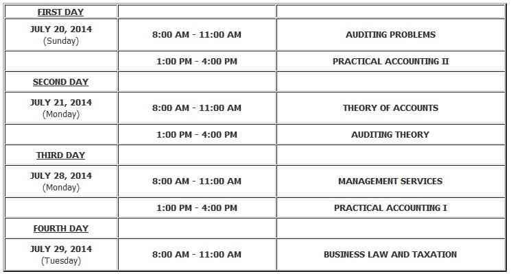 july 2014 cpa board exam schedule