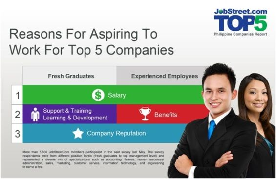 top 5 companies reasons