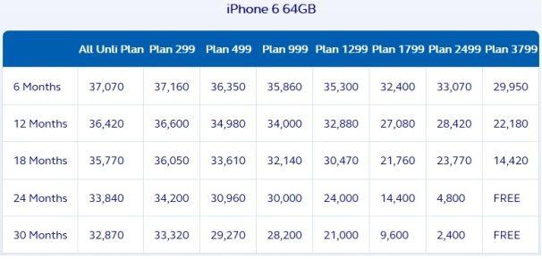 globe iphone 6 64gb postpaid plan