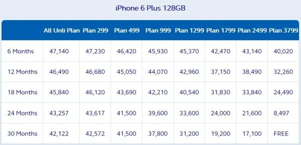 globe iphone 6 plus 128gb postpaid plan