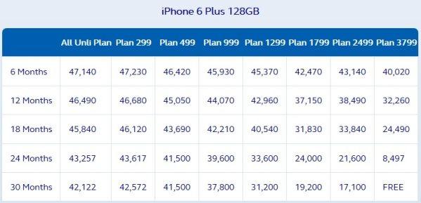 globe iphone 6 plus 128gb postpaid plan