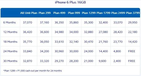globe iphone 6 plus 16gb postpaid plan