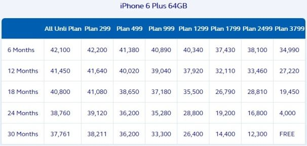 globe iphone 6 plus 64gb postpaid plan