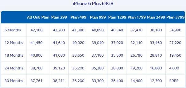 globe iphone 6 plus 64gb postpaid plan