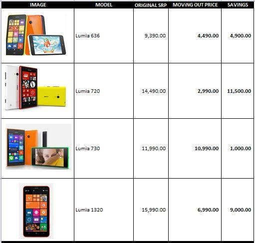 nokia phones sale may 2015
