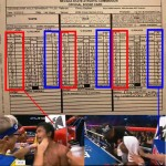 Mayweather Won against Pacquiao, But the Scorecards Allegedly Say Otherwise