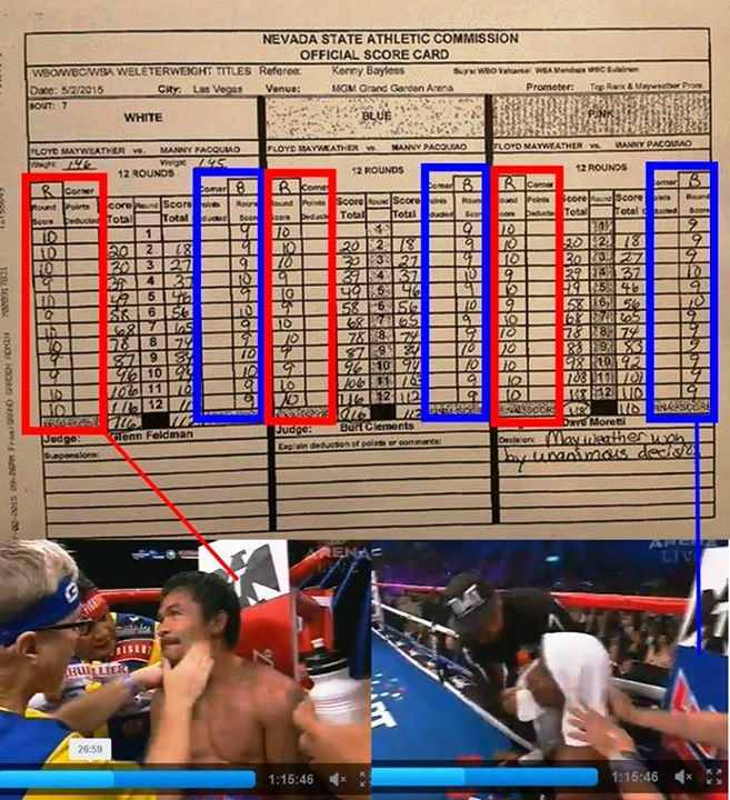 pacquiao mayweather scorecards
