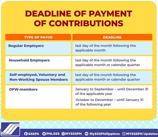 sss-contribution-deadline-of-payment-2021