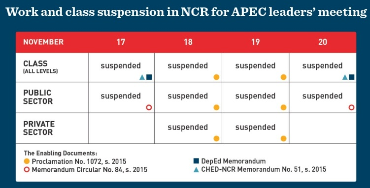 APEC NCR work class suspension november 2015