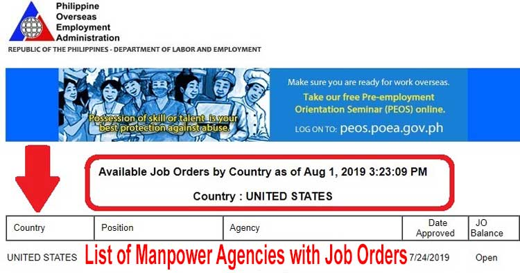 USA Job Openings for Filipinos 2019, Manpower Agency List