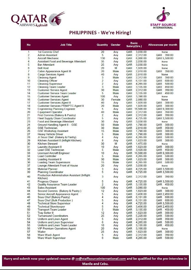 qatar-airline-company-hiring-2016