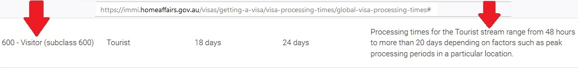 australia visitor visa processing time