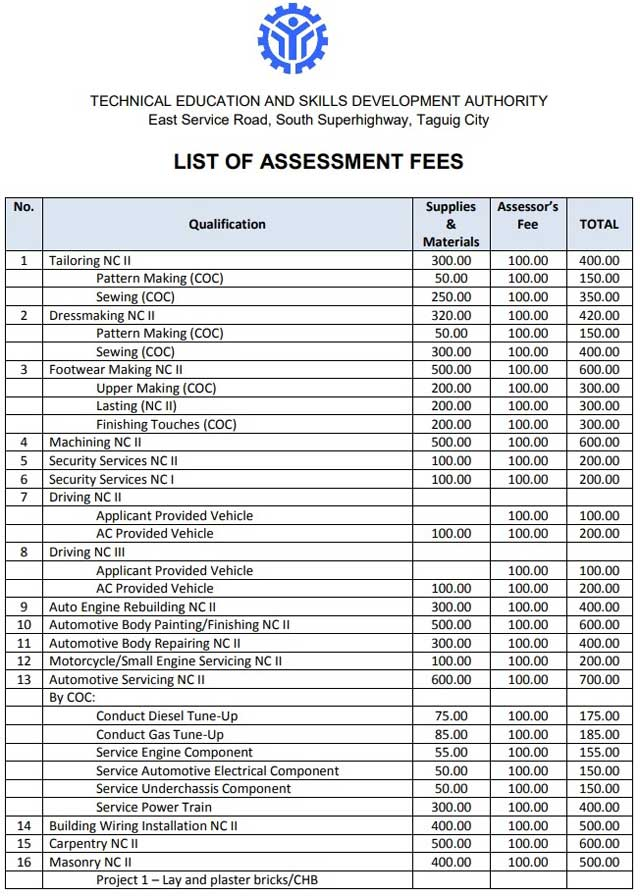 tesda assessment fee page one