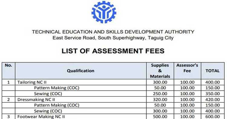 tesda list of assessment fees  how to apply for assessment