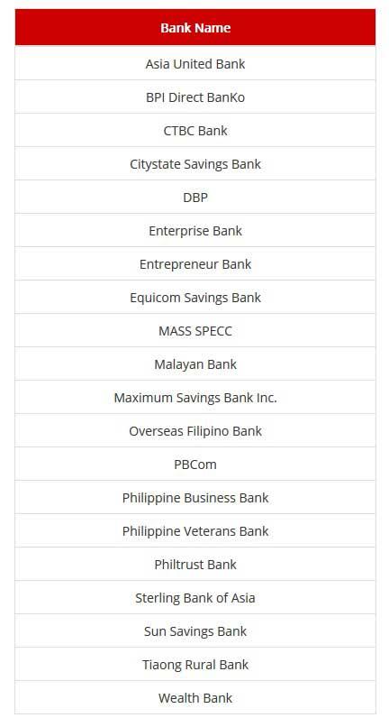 sss bancnet banks