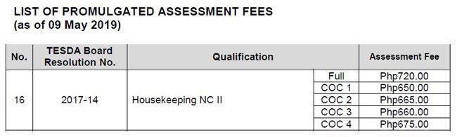 housekeeping nc assessment fee