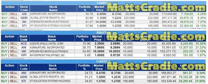 how to trade stocks philippines