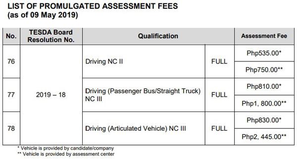 tesda driving school assessment fees